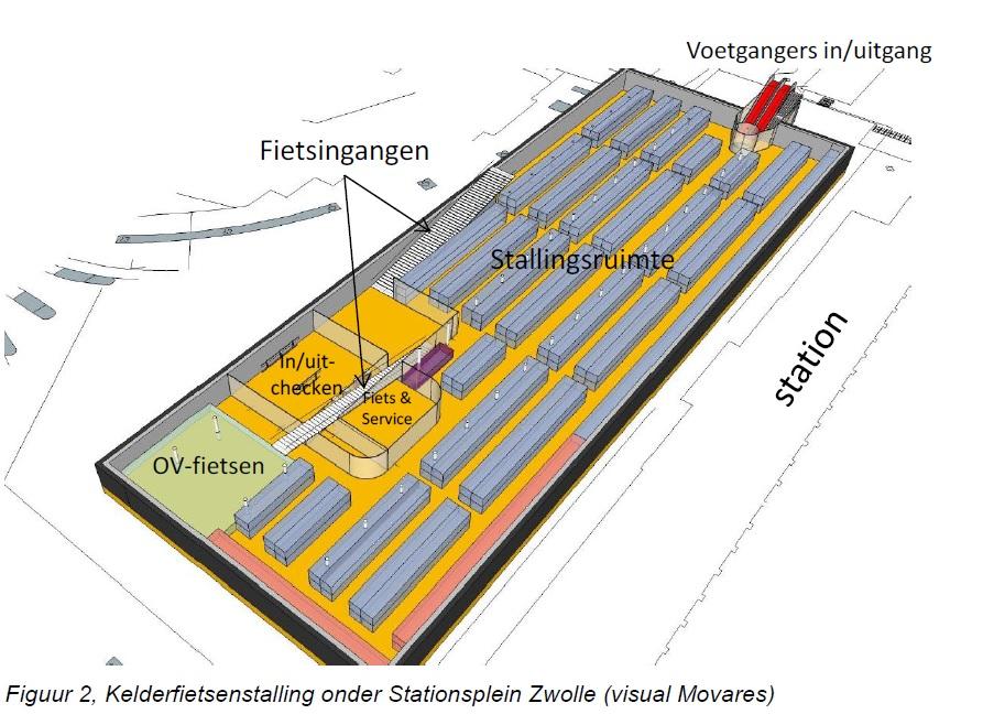 Fietskelder station Zwolle